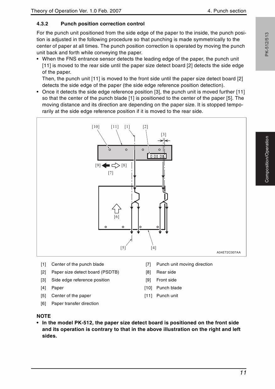 Konica-Minolta bizhub C451 C550 C650 THEORY-OPERATION Service Manual-6